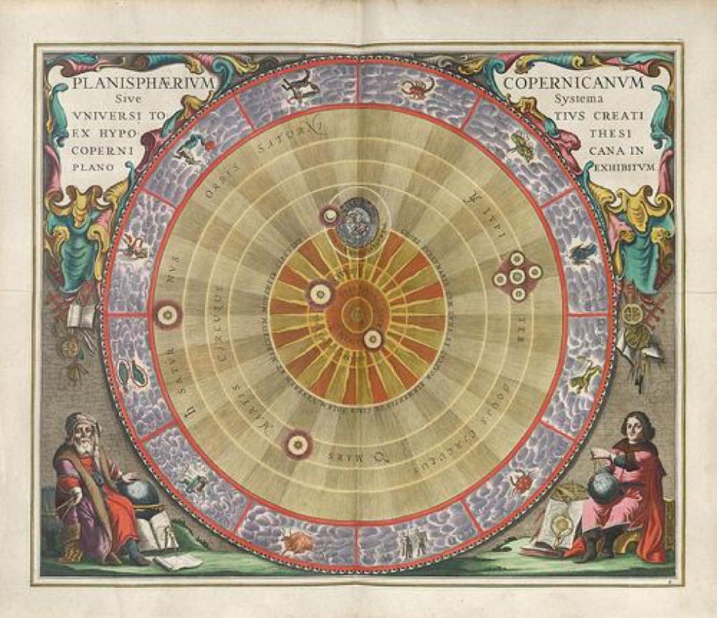 Imagen 4. Andreas Cellarius, Planisferio Copernicano, Harmonía Macroscopica (1660)